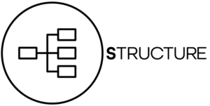 IBCS Structure